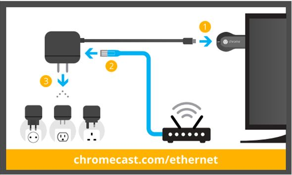 chromecast_direct_R